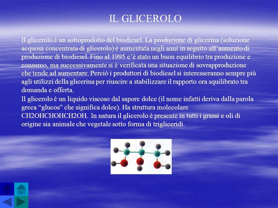 IL GLICEROLO