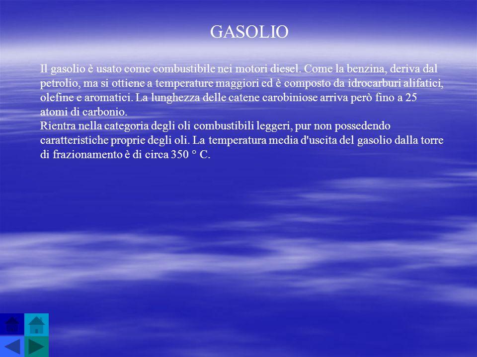 GASOLIO