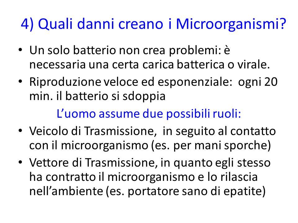 4) Quali danni creano i Microorganismi