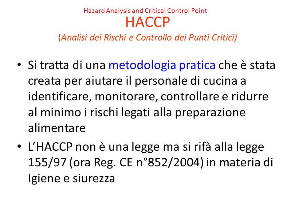 HACCP (Analisi dei Rischi e Controllo dei Punti Critici)