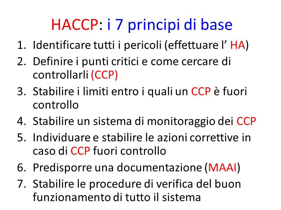 HACCP: i 7 principi di base