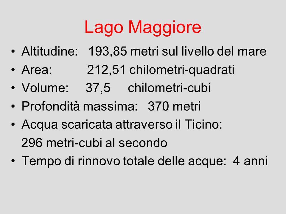 Lago Maggiore Altitudine: 193,85 metri sul livello del mare
