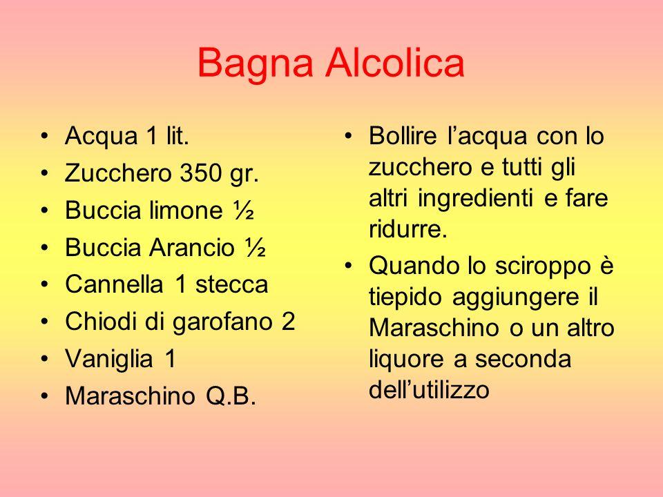 Bagna Alcolica Acqua 1 lit. Zucchero 350 gr. Buccia limone ½