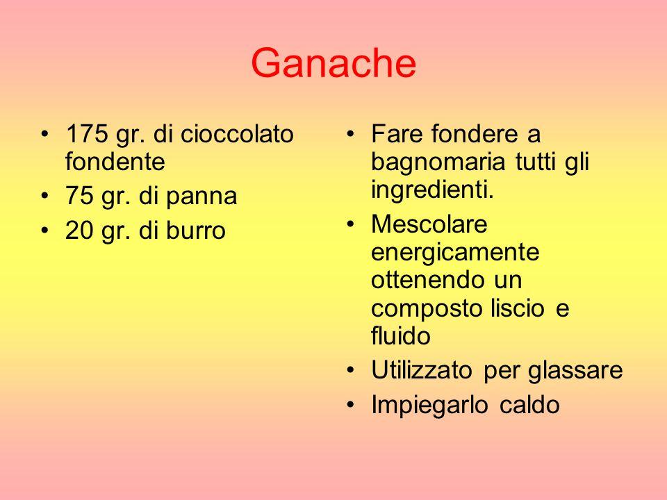 Ganache 175 gr. di cioccolato fondente 75 gr. di panna 20 gr. di burro
