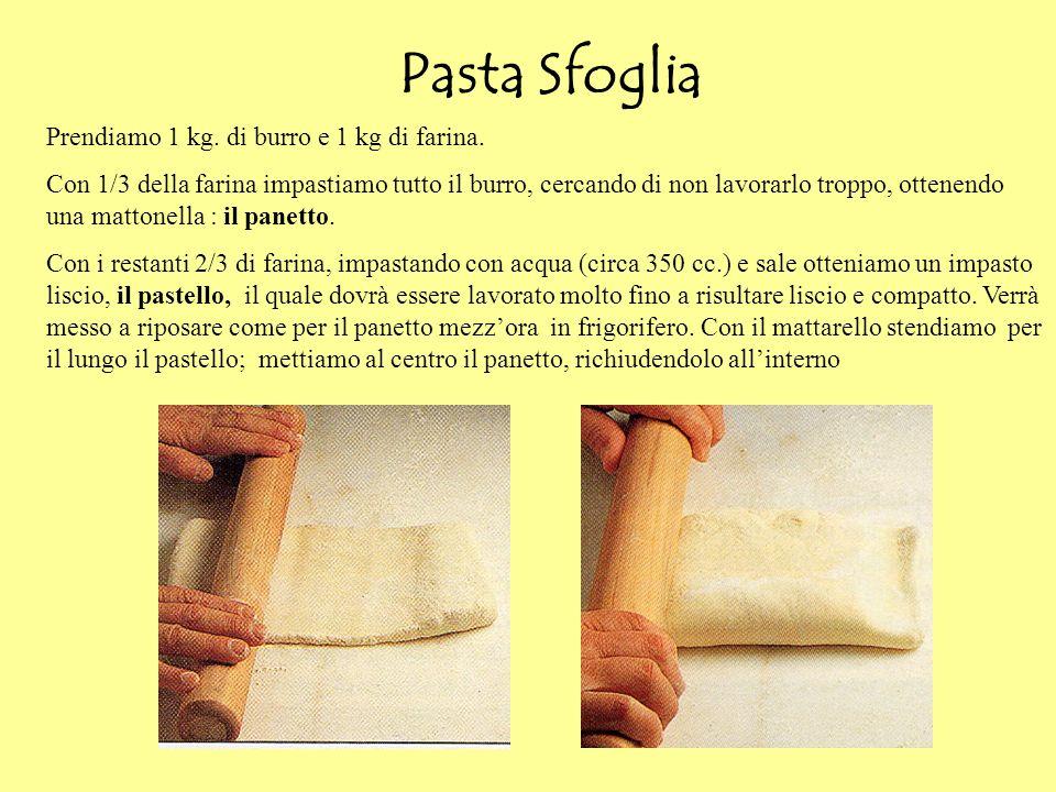 Pasta Sfoglia Prendiamo 1 kg. di burro e 1 kg di farina.