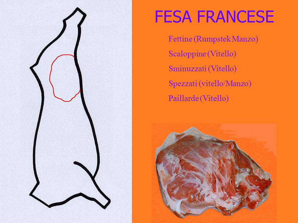 FESA FRANCESE Fettine (Rumpstek Manzo) Scaloppine (Vitello)
