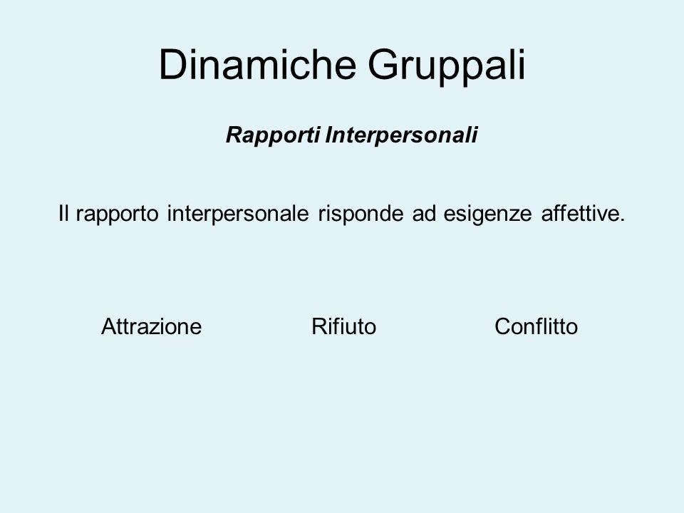 Dinamiche Gruppali Rapporti Interpersonali