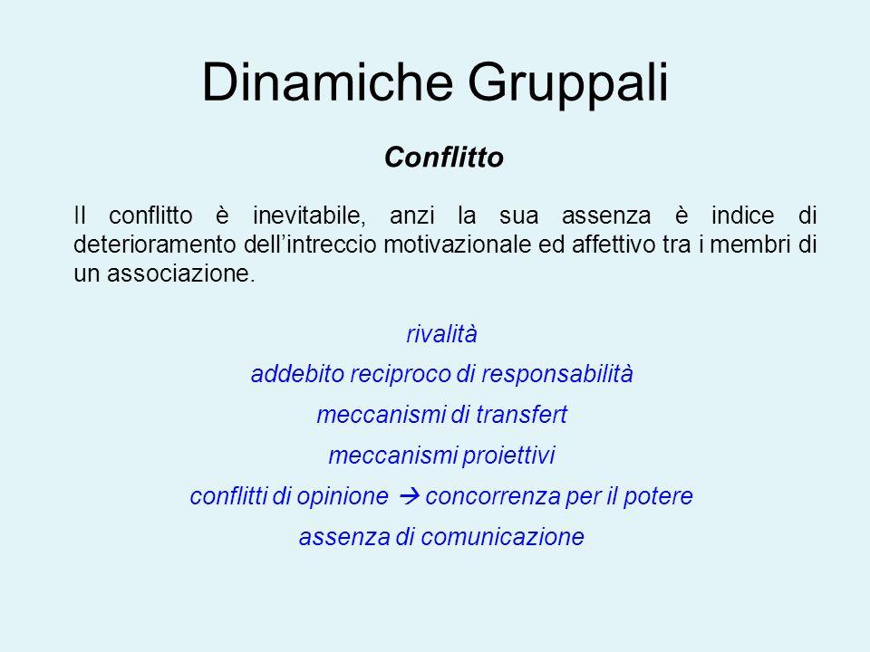 Dinamiche Gruppali Conflitto