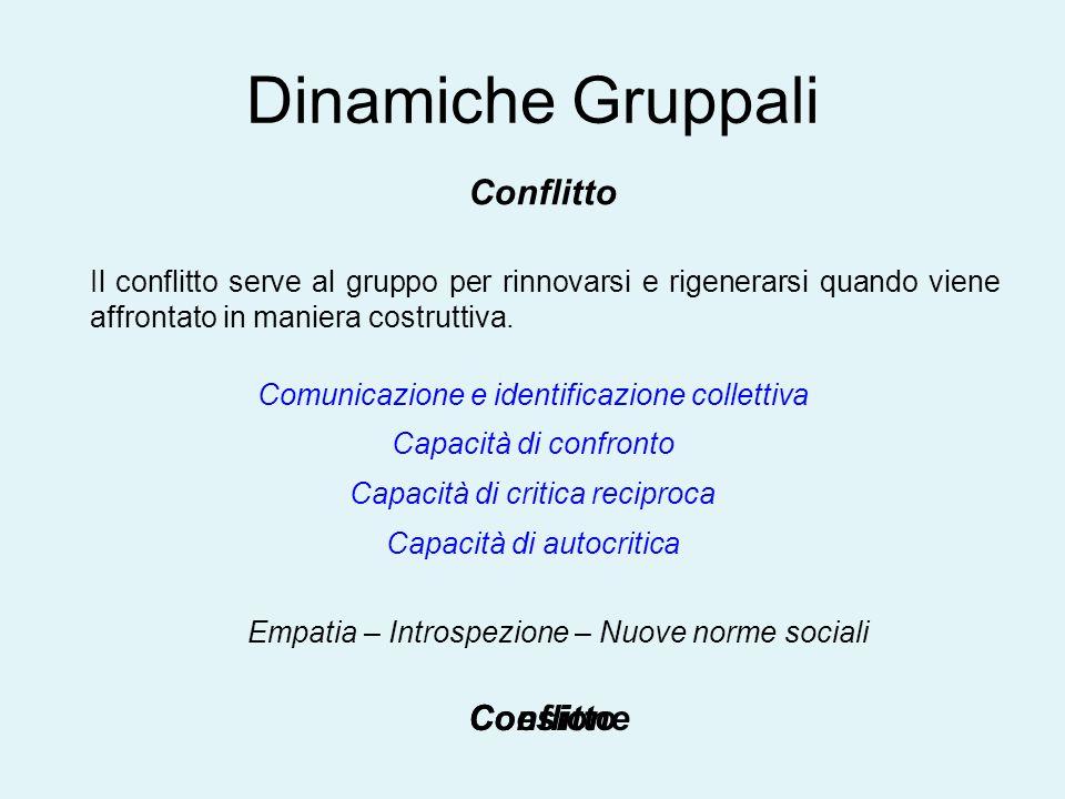 Dinamiche Gruppali Conflitto Coesione Conflitto