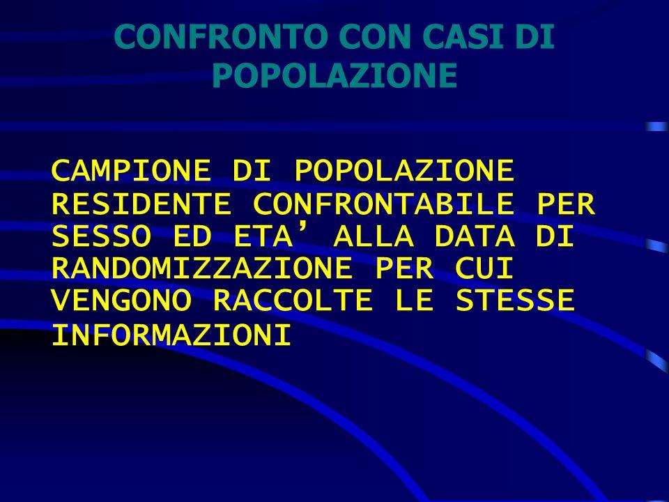 CONFRONTO CON CASI DI POPOLAZIONE