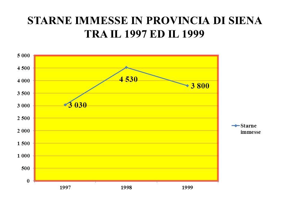 STARNE IMMESSE IN PROVINCIA DI SIENA TRA IL 1997 ED IL 1999