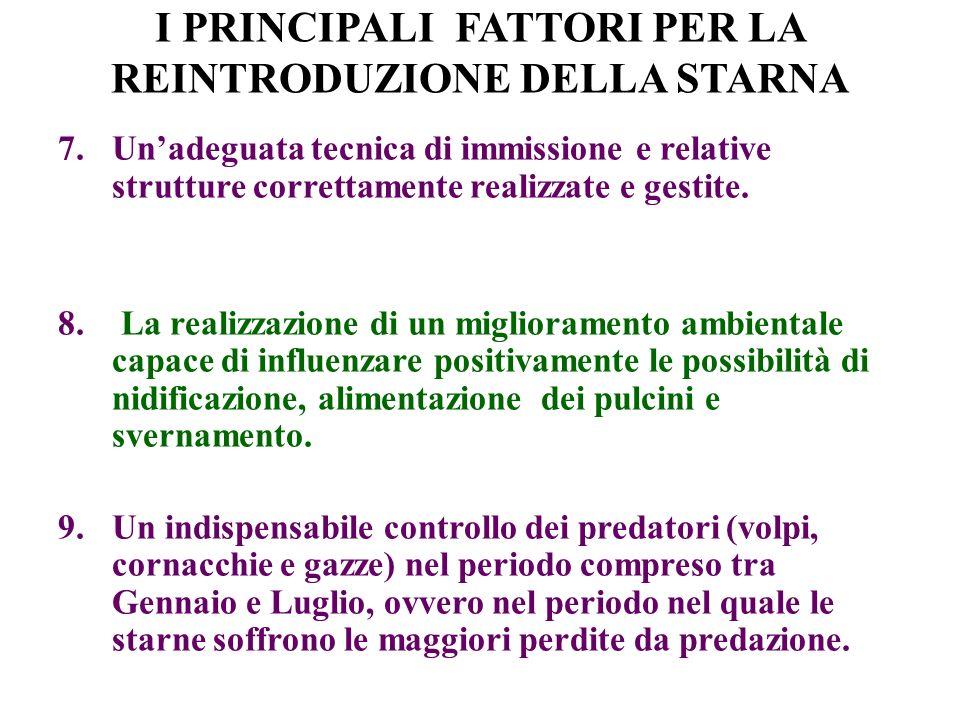 I PRINCIPALI FATTORI PER LA REINTRODUZIONE DELLA STARNA