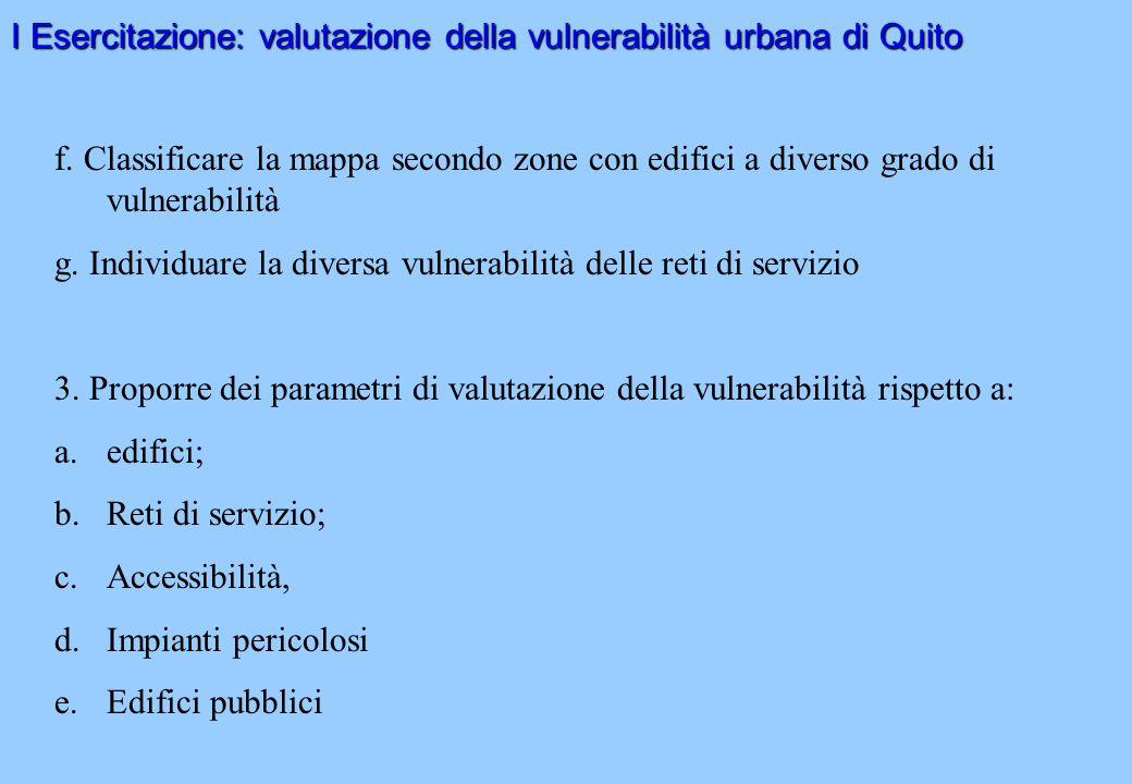 I Esercitazione: valutazione della vulnerabilità urbana di Quito