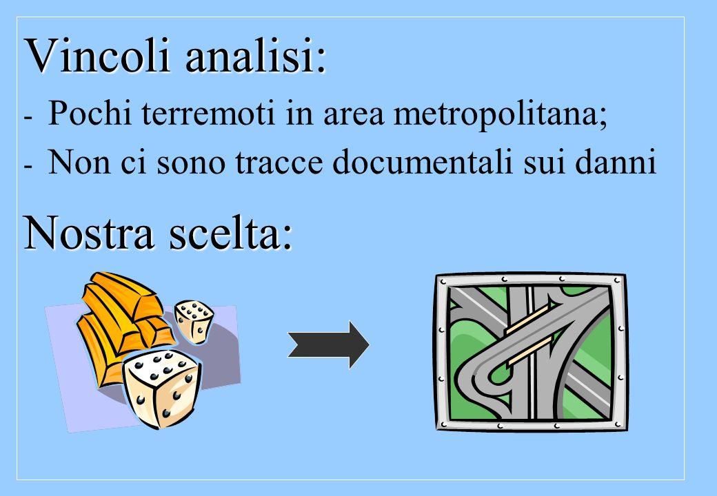 Vincoli analisi: Nostra scelta: Pochi terremoti in area metropolitana;