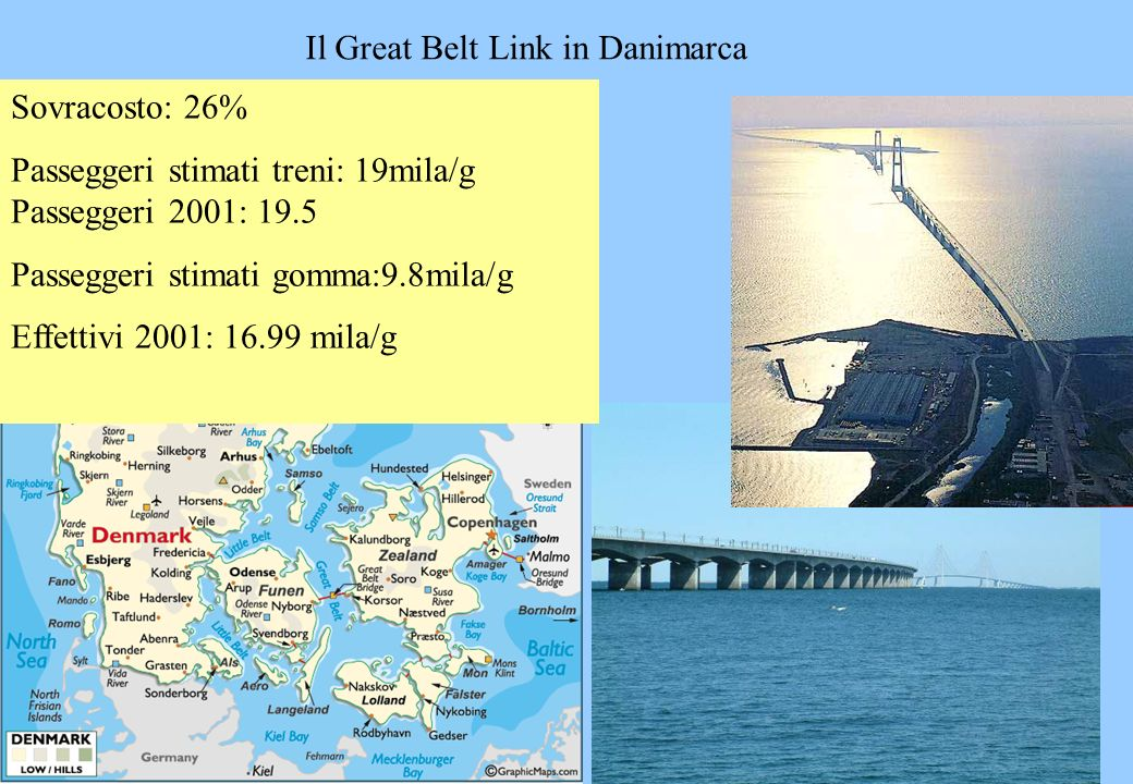 Il Great Belt Link in Danimarca