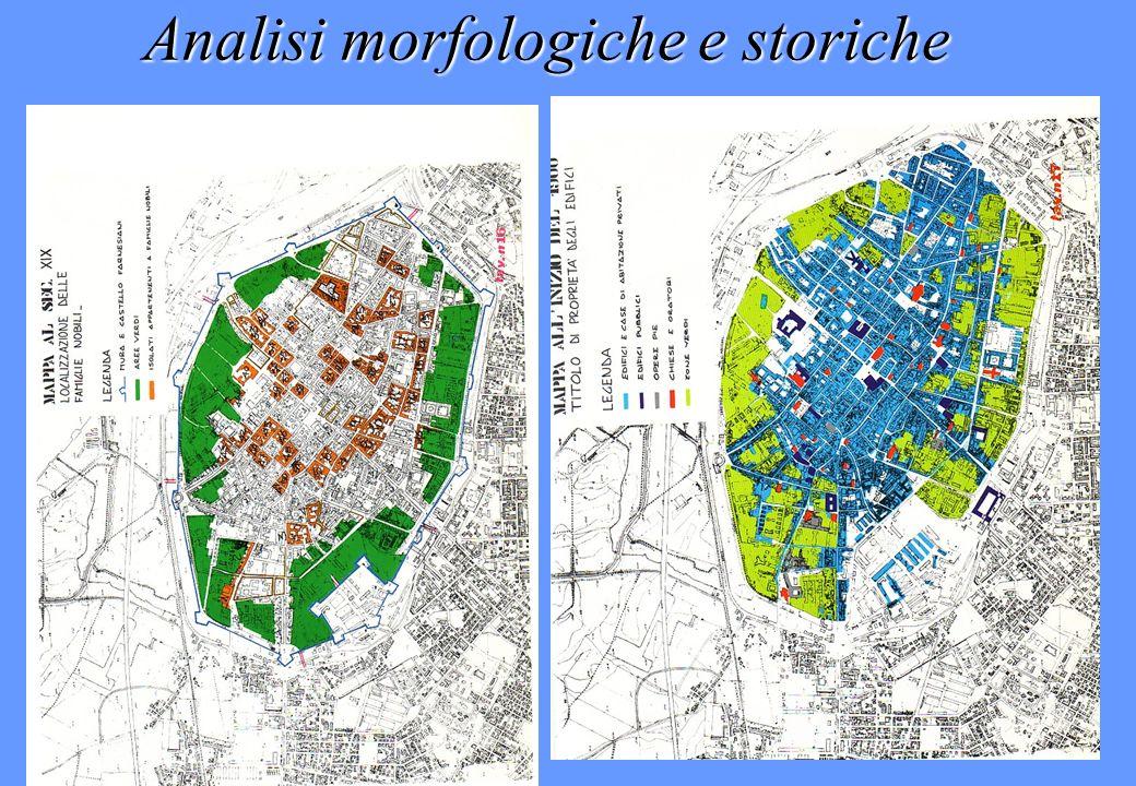 Analisi morfologiche e storiche