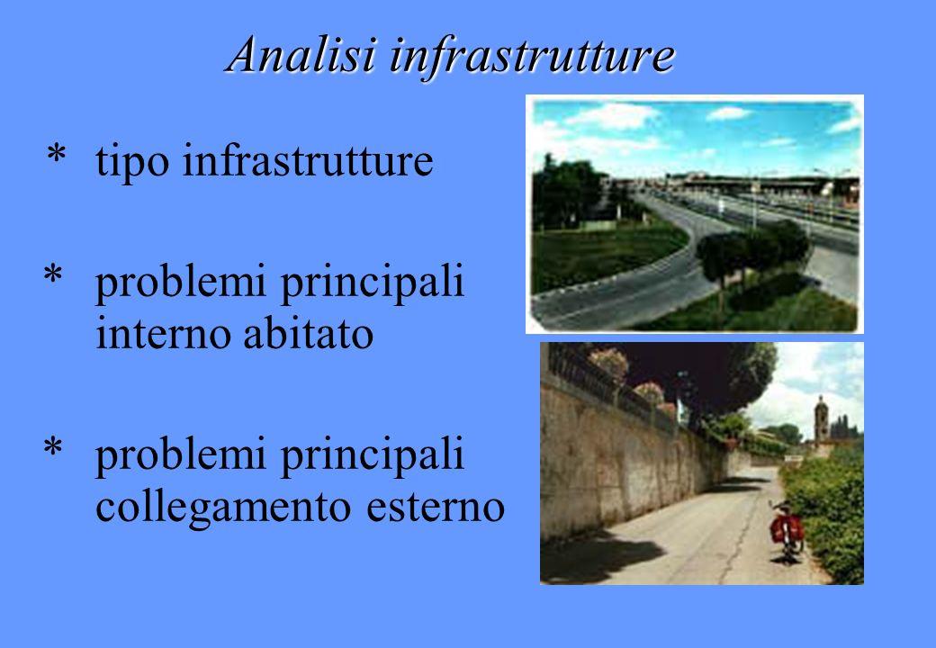 Analisi infrastrutture