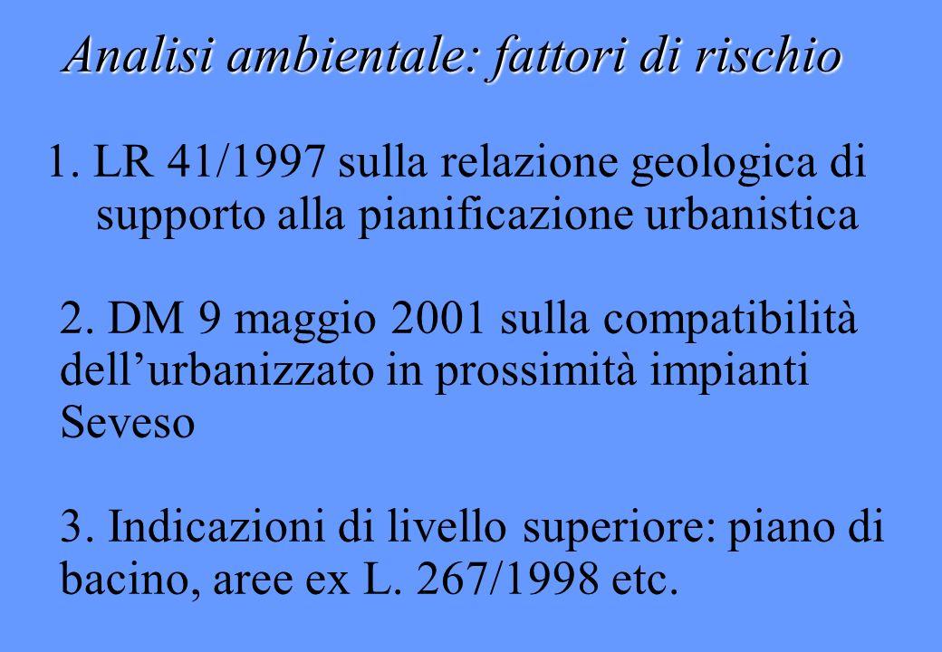 Analisi ambientale: fattori di rischio