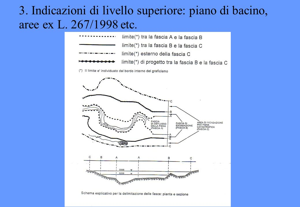 3. Indicazioni di livello superiore: piano di bacino, aree ex L
