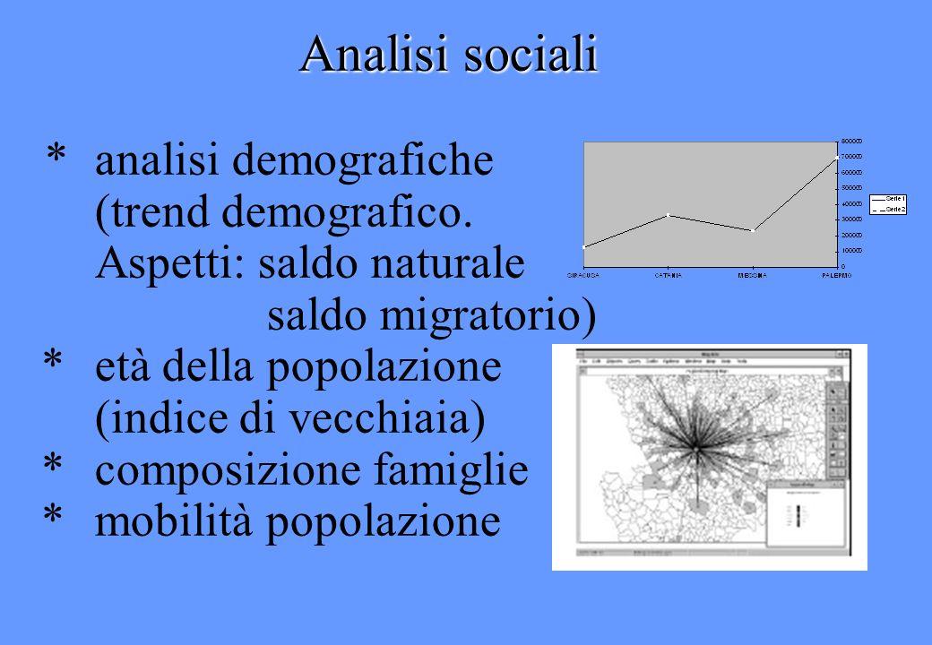 Analisi sociali * analisi demografiche (trend demografico.