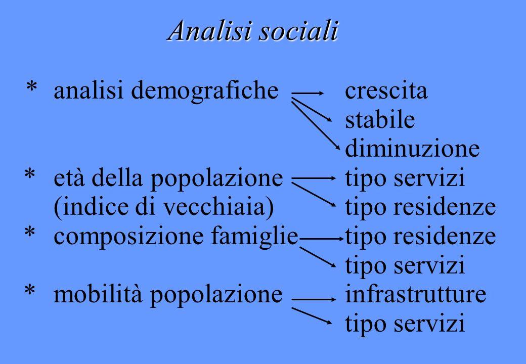 Analisi sociali * analisi demografiche crescita stabile diminuzione