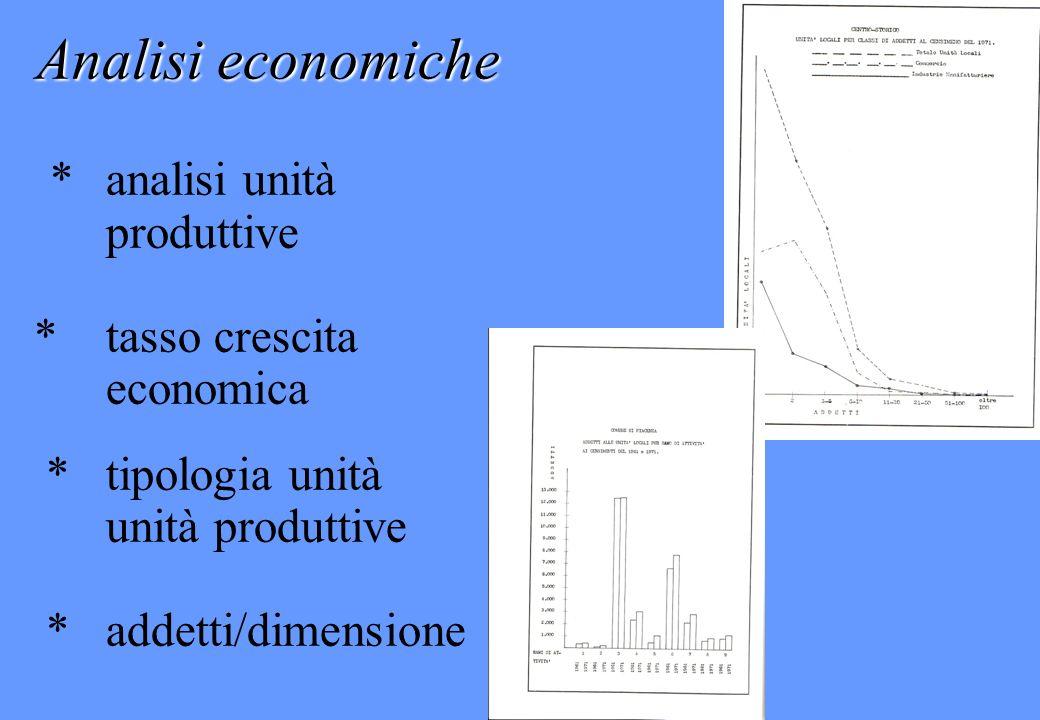 Analisi economiche * analisi unità produttive