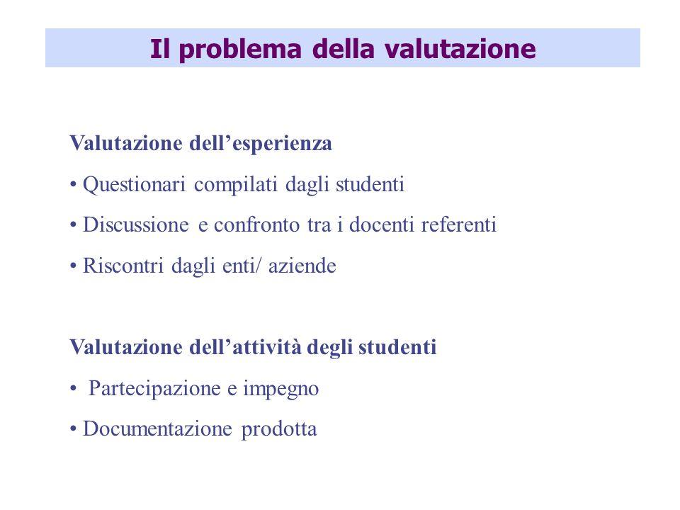Il problema della valutazione