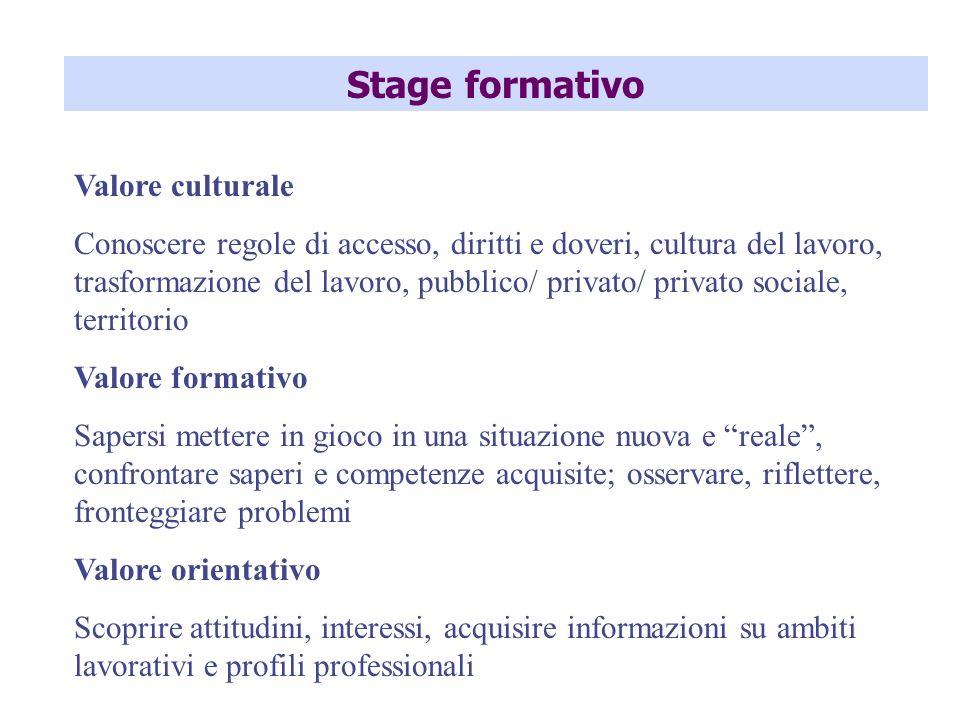 Stage formativo Valore culturale
