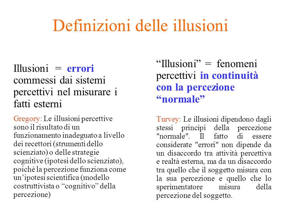 Definizioni delle illusioni