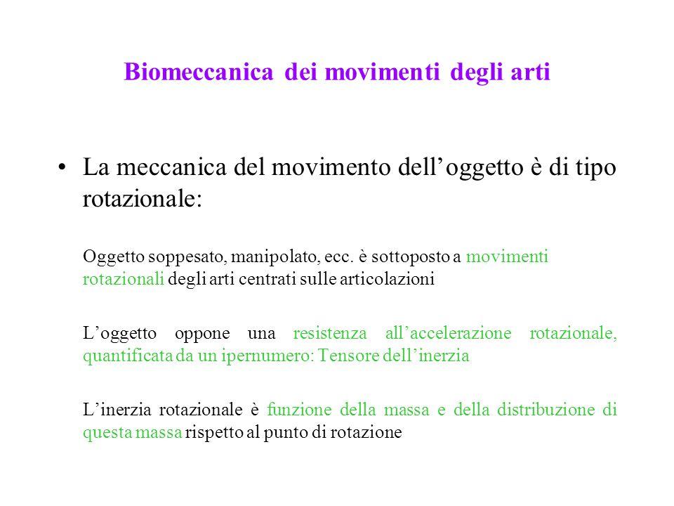 Biomeccanica dei movimenti degli arti