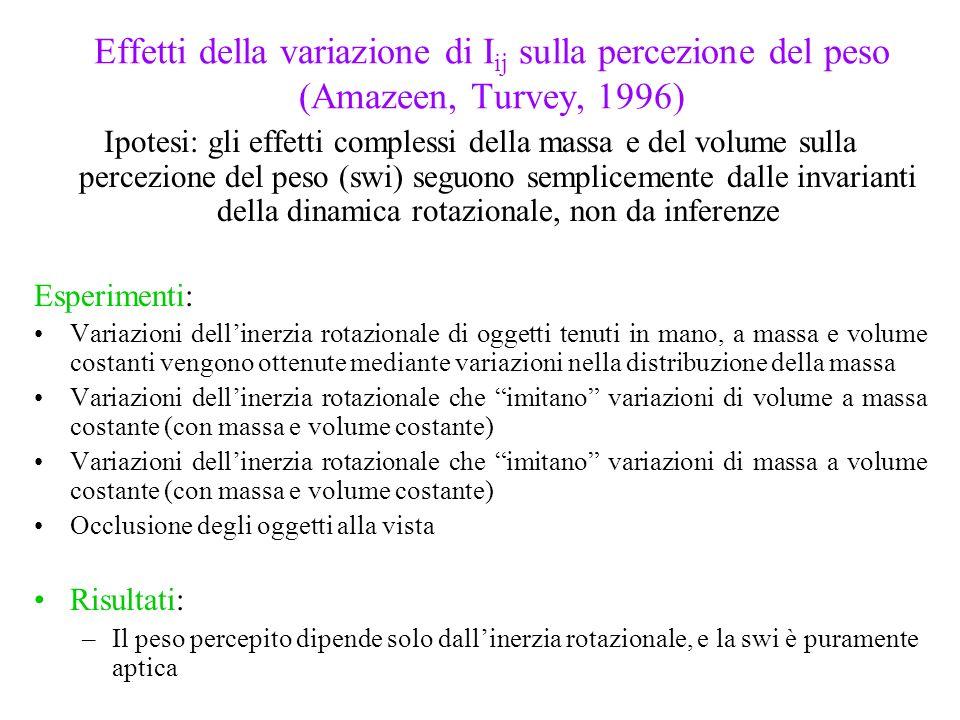 Effetti della variazione di Iij sulla percezione del peso (Amazeen, Turvey, 1996)