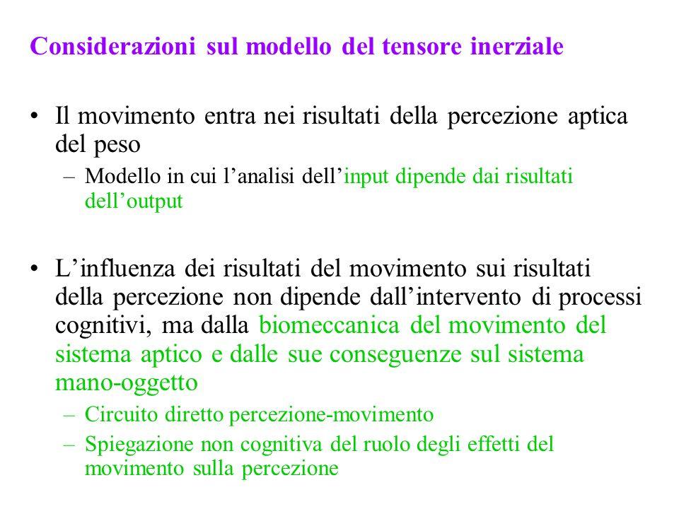 Considerazioni sul modello del tensore inerziale