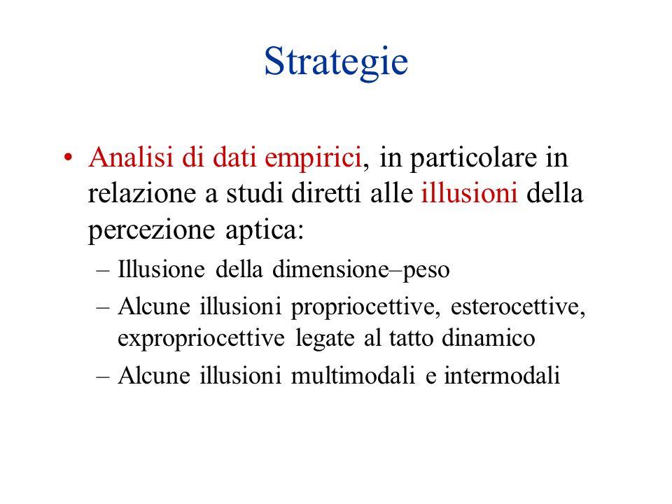 Strategie Analisi di dati empirici, in particolare in relazione a studi diretti alle illusioni della percezione aptica: