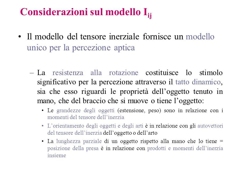 Considerazioni sul modello Iij