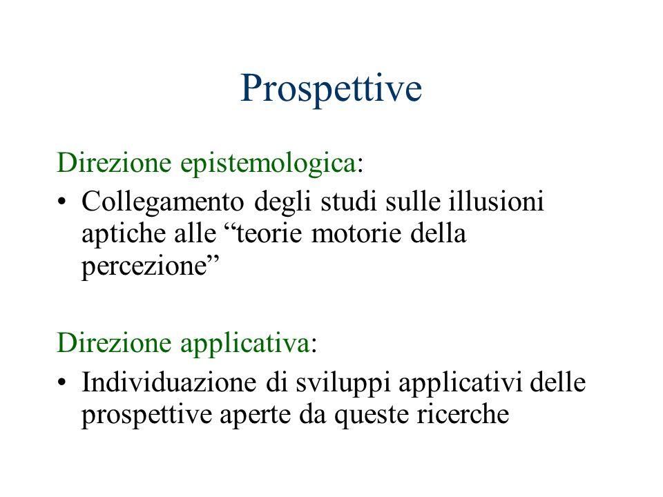 Prospettive Direzione epistemologica: