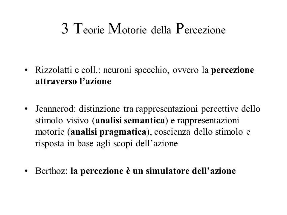 3 Teorie Motorie della Percezione