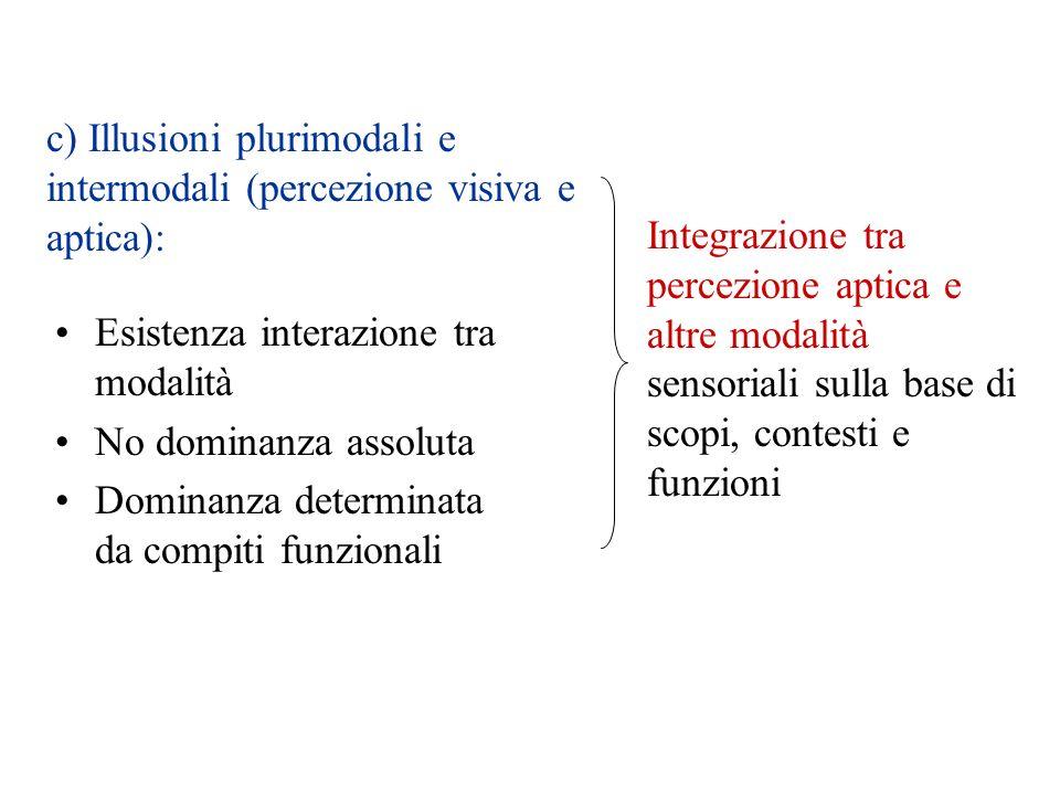 c) Illusioni plurimodali e intermodali (percezione visiva e aptica):