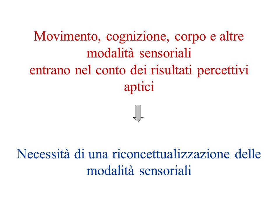 Movimento, cognizione, corpo e altre modalità sensoriali entrano nel conto dei risultati percettivi aptici Necessità di una riconcettualizzazione delle modalità sensoriali