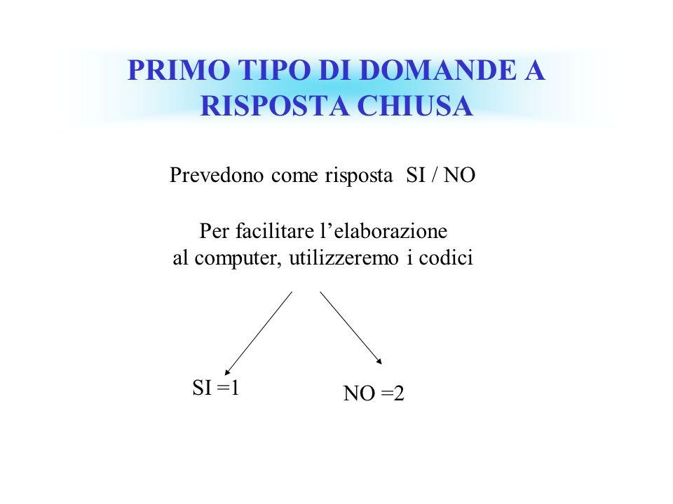 PRIMO TIPO DI DOMANDE A RISPOSTA CHIUSA