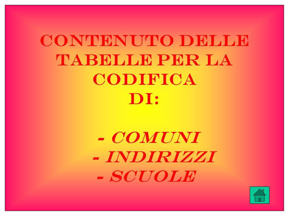 CONTENUTO DELLE TABELLE PER LA CODIFICA DI: - COMUNI - INDIRIZZI - SCUOLE