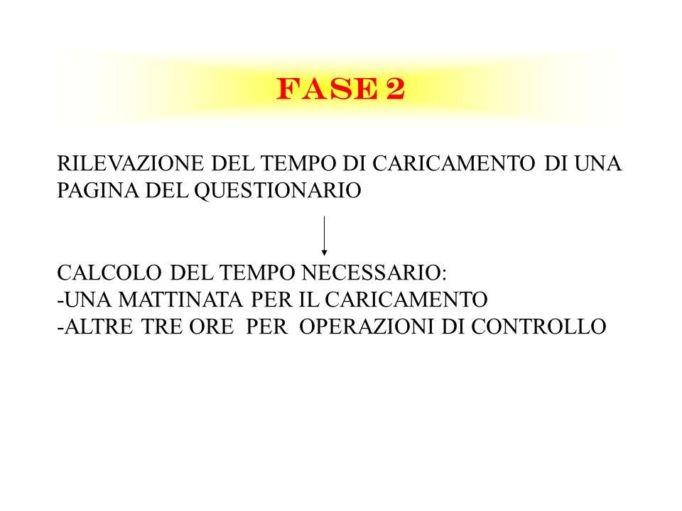 FASE 2 RILEVAZIONE DEL TEMPO DI CARICAMENTO DI UNA PAGINA DEL QUESTIONARIO. CALCOLO DEL TEMPO NECESSARIO: