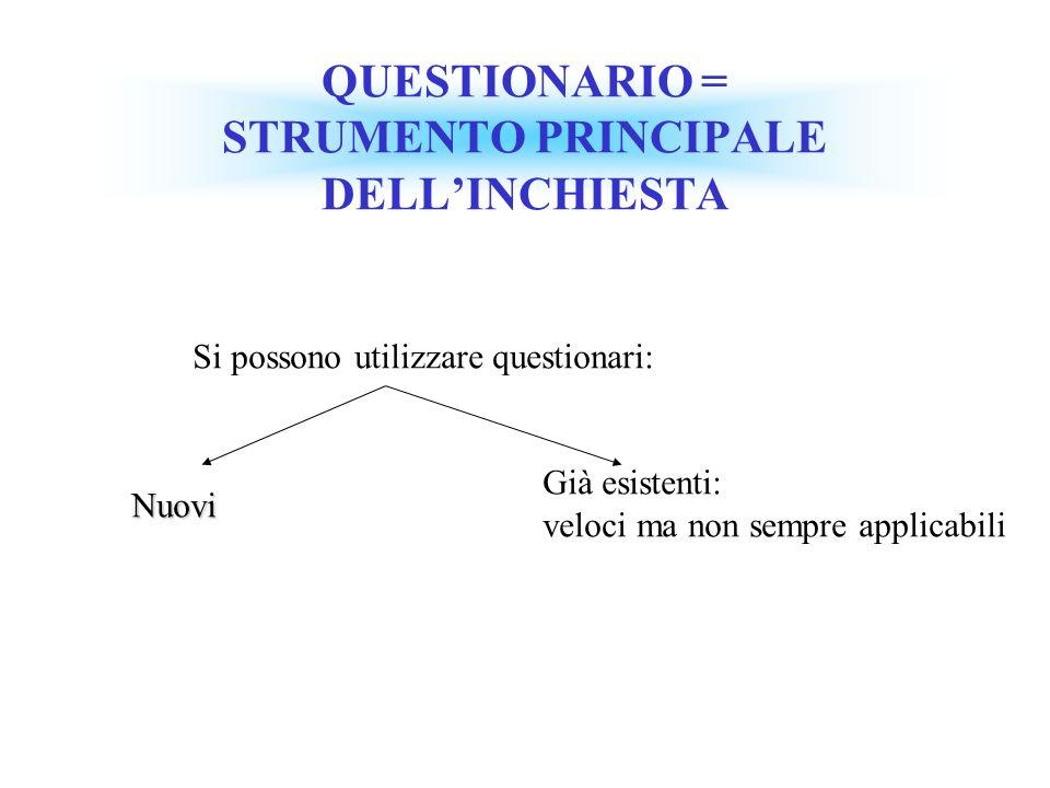 QUESTIONARIO = STRUMENTO PRINCIPALE DELL'INCHIESTA