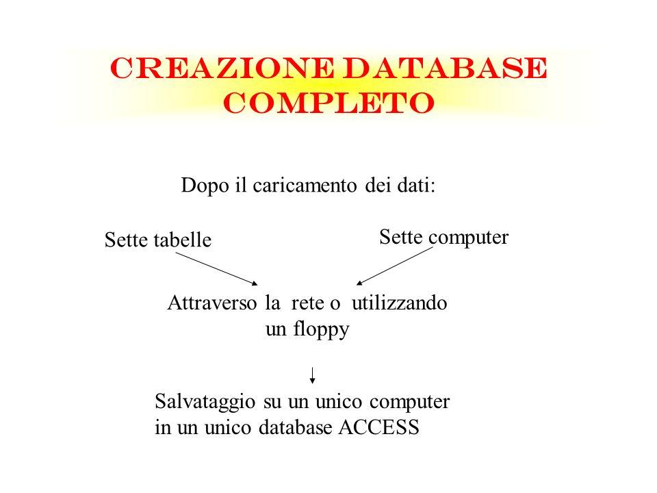 CREAZIONE DATABASE COMPLETO