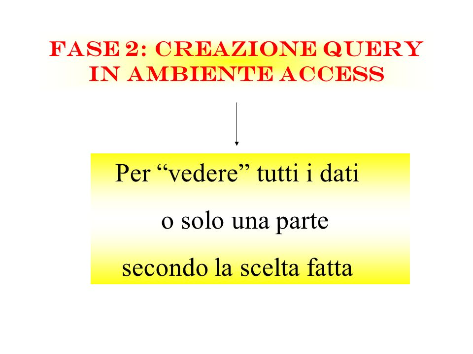 FASE 2: CREAZIONE QUERY IN AMBIENTE ACCESS