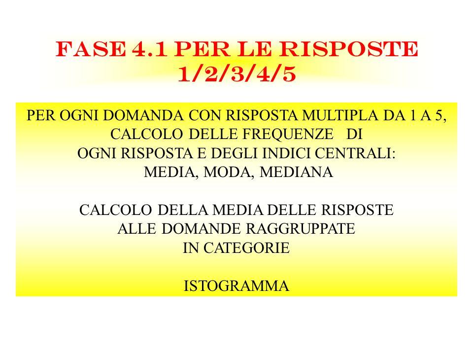 FASE 4.1 PER LE RISPOSTE 1/2/3/4/5