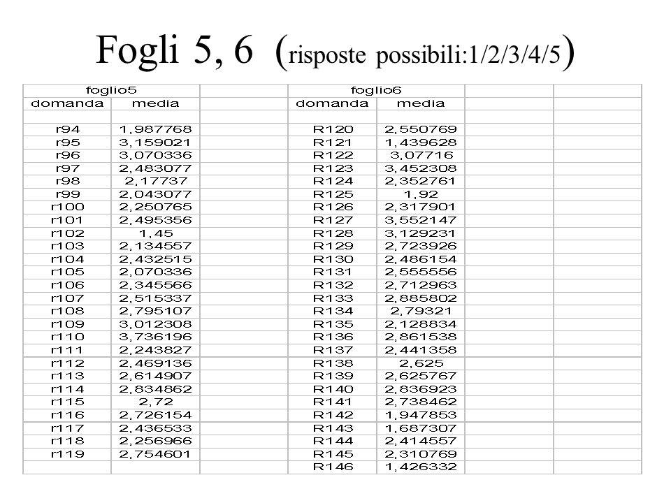 Fogli 5, 6 (risposte possibili:1/2/3/4/5)