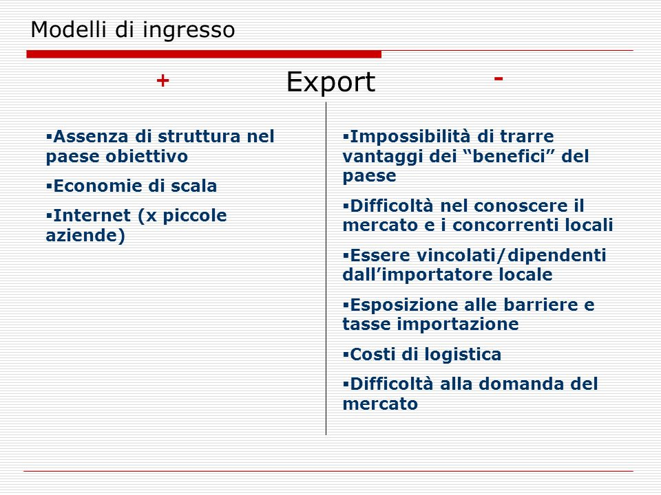 Export Modelli di ingresso - +