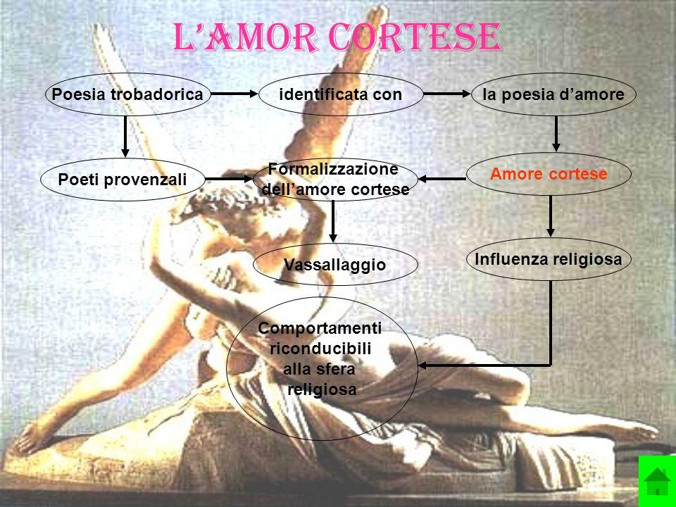 L'amor cortese Poesia trobadorica identificata con la poesia d'amore