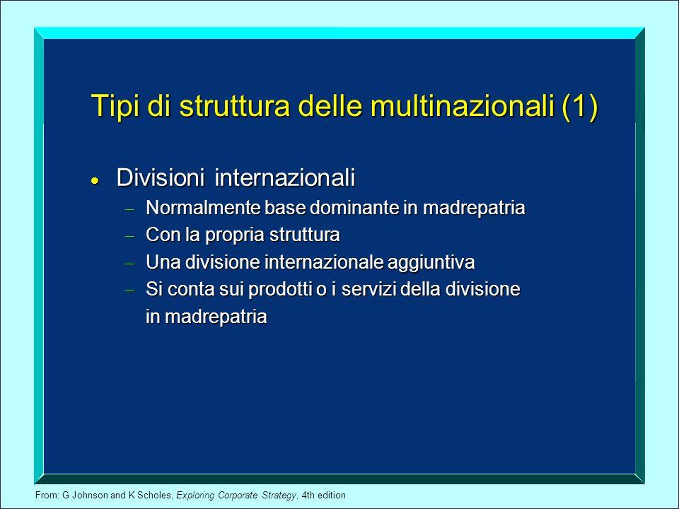 Tipi di struttura delle multinazionali (1)