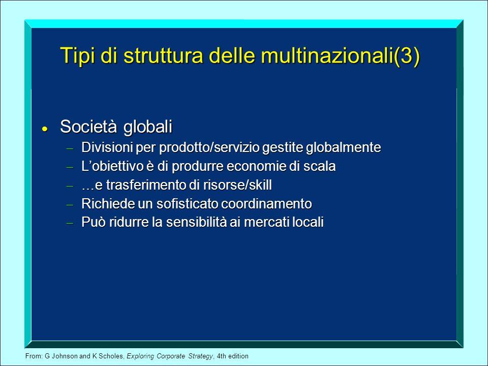 Tipi di struttura delle multinazionali(3)